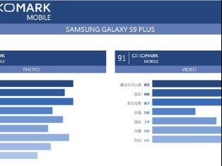 划时代的三星Galaxy S9 S9+,会有哪些惊艳你的点?