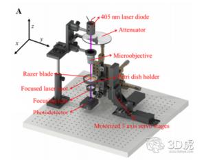 研究人员开发用于癌症研究的3D打印活体生物组织的新方法