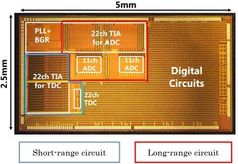 东芝推出新型混合电路技术 使高分辨率LiDAR探测距离提升一倍