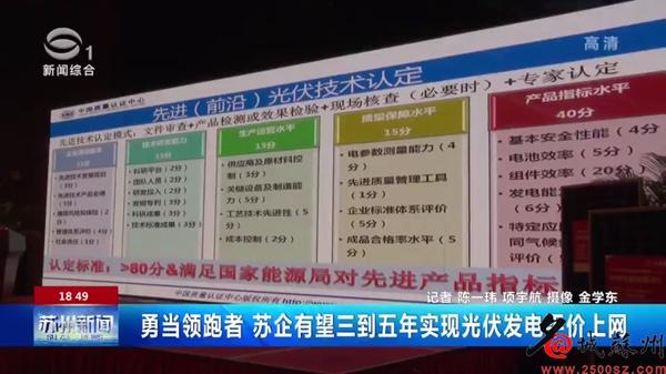 当领跑者 苏企有望三到五年实现光伏发电平价上网