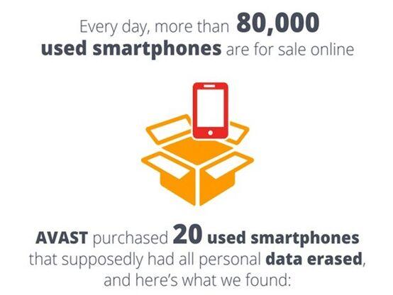 2017全球翻新智能手机市场达1.4亿部