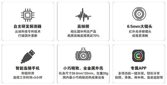 巨哥电子发布智能手机配件:红外热成像相机C1