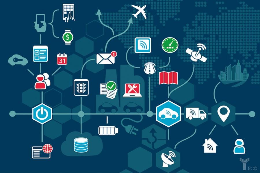 智慧供应链大热 物流巨头靠它谋未来