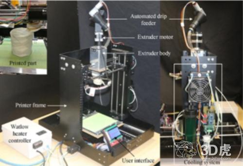 新西兰研究人员开发和表征微颗粒挤出机和3D打印系统