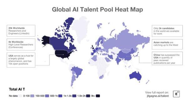 """全球AI人才数量""""热图""""分析:中国全球第7 欧洲是专业人才聚集和竞争地"""
