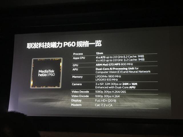 联发科发布首款AI芯片P60 除了全面屏AI手机今年将会普及