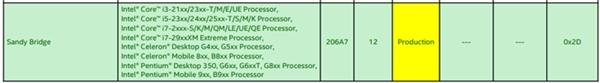 Intel 2到8代酷睿均已添加漏洞修复:新CPU硬件级免疫