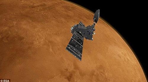 普京宣布俄罗斯也要向火星移民,明年首发无人飞船
