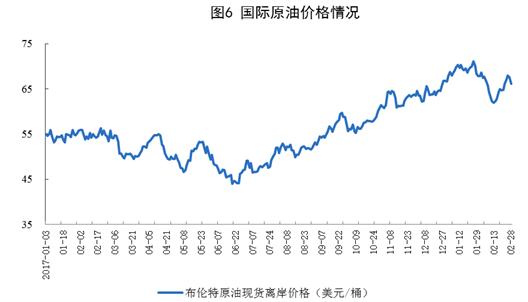1-2月份能源生产较快增长
