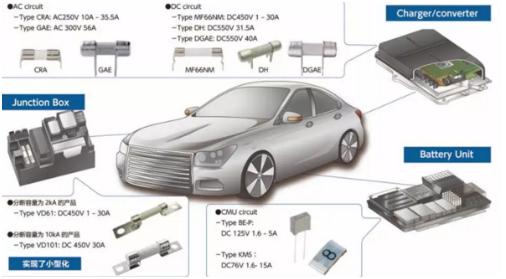 盘点慕尼黑电子展上的电动汽车电子器件