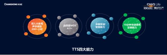 长虹AI电视春季新品:业内首推TTS情感交互