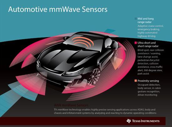 德州仪器RF CMOS雷达技术助推ADAS 应用前景广阔