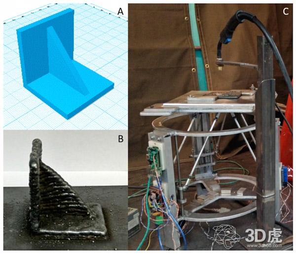 工程师开发出只需1200美元的开源GMAW金属3D打印机
