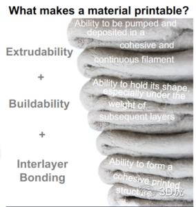 密歇根大学开发出可3D打印的新型工程水泥基复合材料