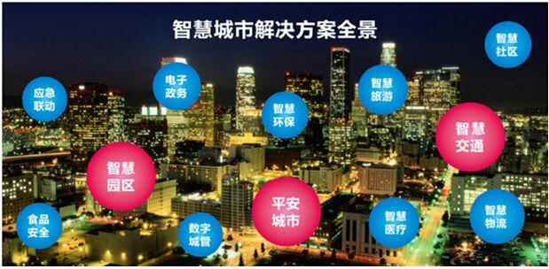 2018年我国智慧城市市场规模将达7.9万亿元