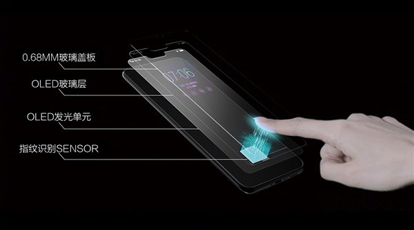 屏下指纹成真!vivo X21正式发布:完美全面屏