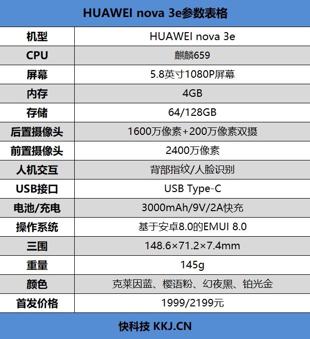 HUAWEI nova 3e评测:异形全面屏+双玻璃机身
