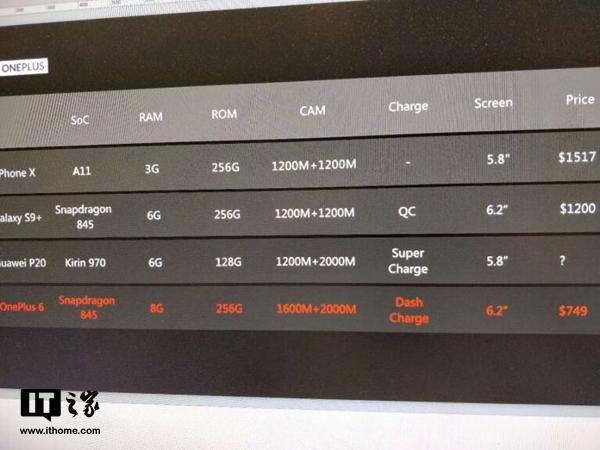 疑似一加6高配版价格/配置曝光:骁龙845+8GB,海外749美元