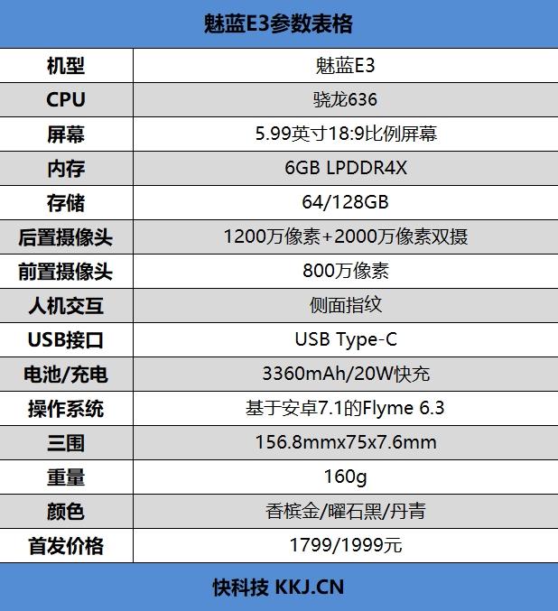魅蓝E3评测:骁龙636+6GB内存