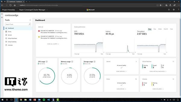微软Windows Server 2019预览版17623新特性大全