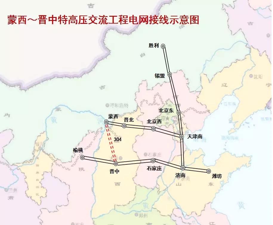 蒙西—晋中特高压交流工程获得国家核准