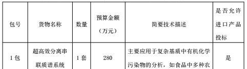 4713万!中国检科院2018年实验室仪器设备采购大单来袭