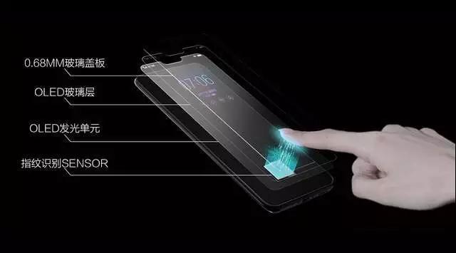 vivo X21屏下指纹汇顶/新思供芯片欧菲光独供模组:月产能500K