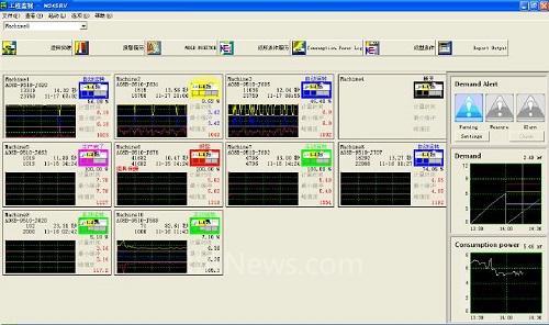 ROBOSHOT-LINKi 实现成型工厂的物联网管理