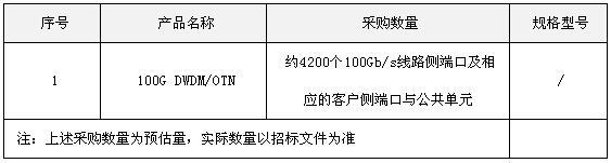 中电信启动2018年100G DWDM/OTN设备集采 正进行集中资格预审