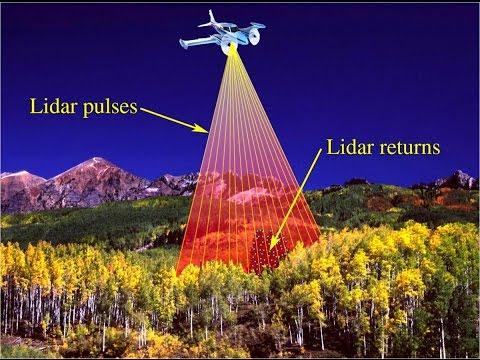 形式多变的光学涂层对激光雷达(LiDAR)极为重要