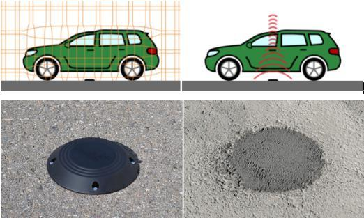 Libelium发布新款增强版智能停车传感器节点