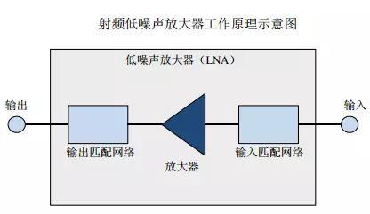 国产射频前端之喜:卓胜微电子IPO拟上市进军滤波器市场