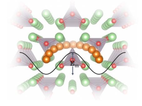 MIT着眼于固体材料的晶格结构 探寻大容量锂电池材料