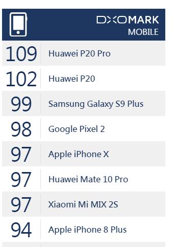 华为P20与MIX 2S手机评测: 艺术与性能的完美碰撞