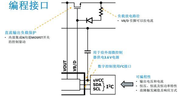 PI推出输出规格可动态设定的离线式开关电源IC