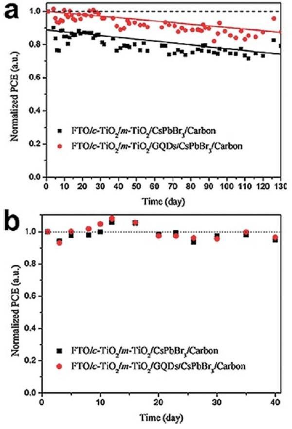 暨南大学 Angew::9.72%效率的高纯无机钙钛矿薄膜太阳能电池