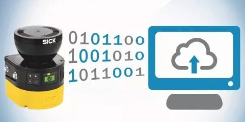 microScan3 EtherNet/IP:第一款基于CIP Safety的激光扫描仪