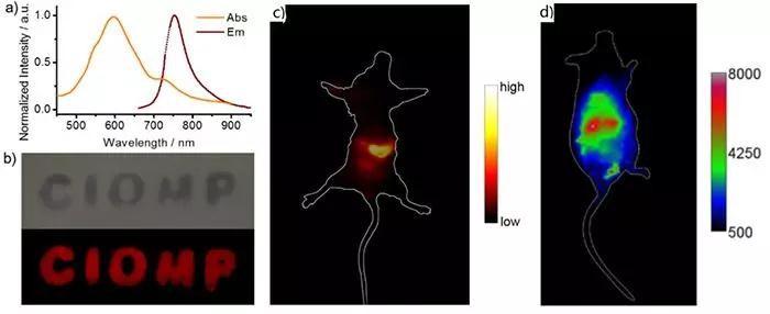 碳纳米粒子有望改变未来的照明世界?