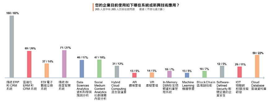 谁说台湾没有人工智能?