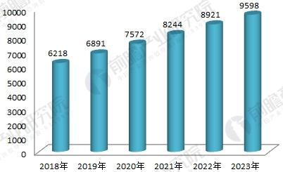 2018年环保设备行业发展现状与未来趋势分析