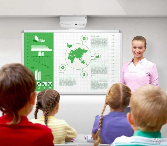 教育市场不是终点 HLD未来将取代激光?
