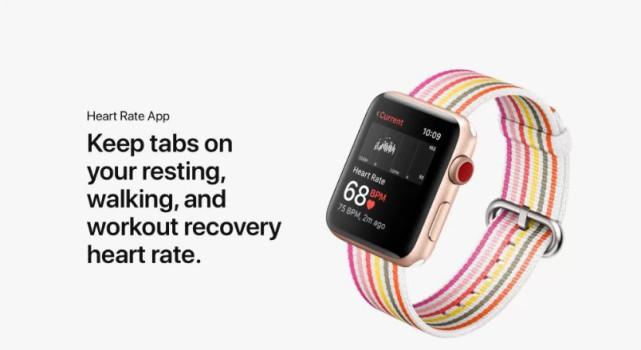 Apple Watch能破案了 你相信吗?