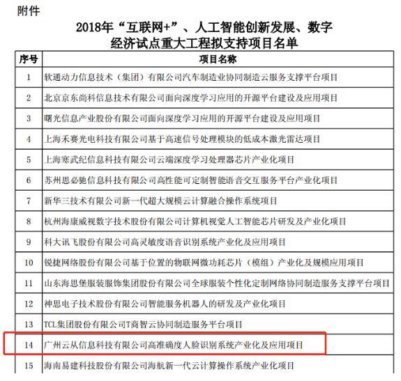 广州: 5亿元推动云从科技人脸识别产业化平台