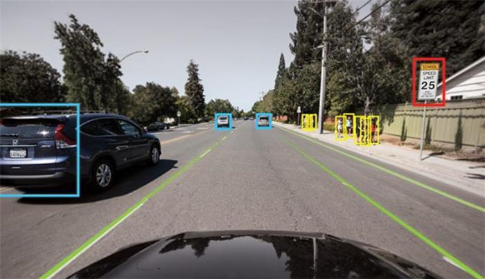 英伟达利用VR模拟器及云端系统 开展自动驾驶测试