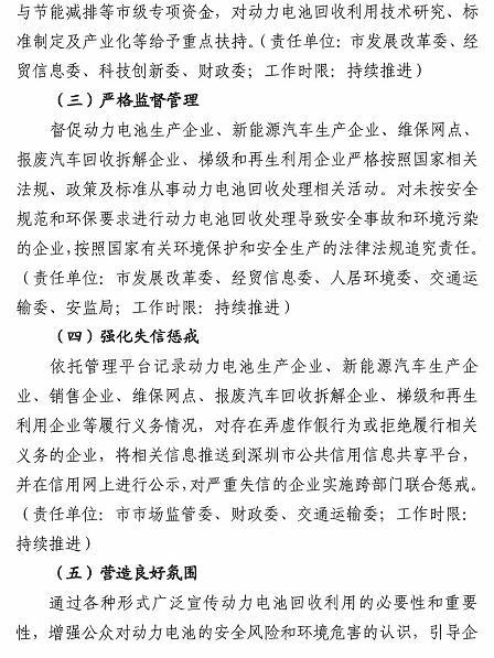 深圳发布动力电池监管回收利用试点方案