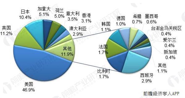 全面禁止进口洋垃圾 中国再生资源细分市场迎来重大发展机遇