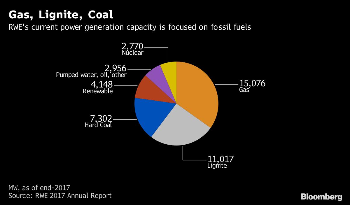 德国能源企业大变革 裁员高达5000人