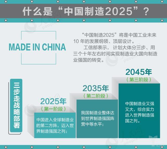 """特朗普掀起中美贸易战 目标直击""""中国制造2025"""""""