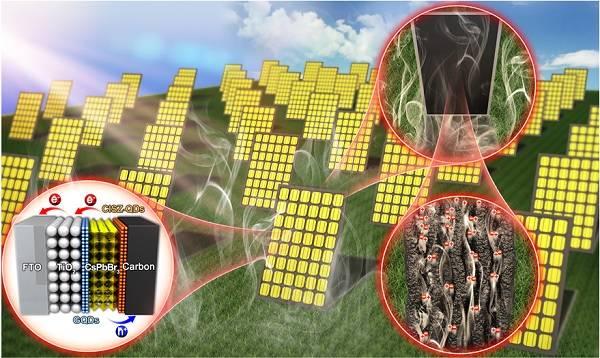 """全无机钙钛矿太阳能电池与水蒸汽化""""敌""""为""""友"""""""