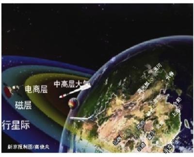 子午工程二期三大系统落户北京怀柔 预计近期开工